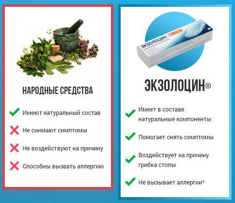 Как заказать Экзолоцин от грибка ногтей цена нижний новгород
